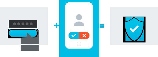 Push-authentication
